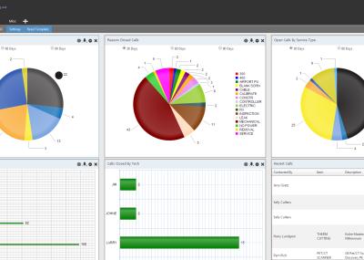 Data-Driven Field Service