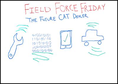 cat dealer technology trends