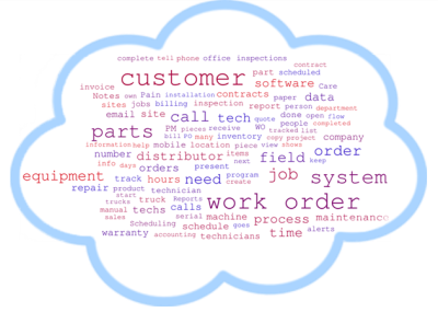 Field Service Management Software Research