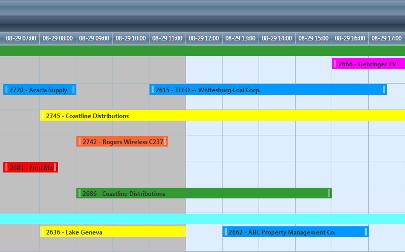 Scheduler_technician_status_resize 252