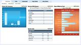 Service Pro Web Portal
